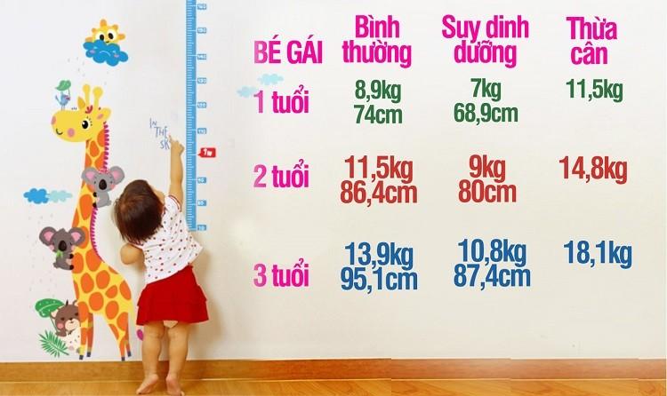 Dấu hiệu trẻ thiếu canxi và còi xương trầm trọng