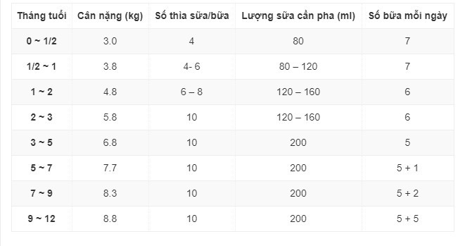 cách pha sữa meiji số 0-1 dạng bột, cách pha sữa meiji 0-1, sữa meiji thanh 0-1 cách pha, công thức pha sữa meiji 0-1, hướng dẫn pha sữa meiji 0-1, pha sữa meiji 0-1, cách pha sữa meiji 0-1 dạng bột, sữa meiji 0-1 dạng thanh, cách pha sữa meiji 0-1 dạng thanh, sữa meiji 0-1 thanh, sữa meiji 16 thanh, sữa meiji 0-1 dạng thanh nội địa, cách sử dụng sữa meiji 0-1 dạng thanh, sữa meiji thanh 0 1 hộp 16 thanh, sữa thanh meiji 0-1 24 thanh, meiji 0-1 24 thanh, sữa meiji 0-1 48 thanh, sữa thanh meiji 0-1 48 thanh, sữa meiji 0-1 800g, sữa meiji 0-1 16 thanh, tỷ lệ pha sữa meiji 0-1 dạng thanh, sữa meiji thanh 0-1 nội địa nhật 16 thanh, pha sữa meiji 0-1 thanh